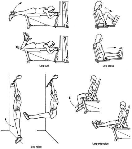 esercizio eccentrico